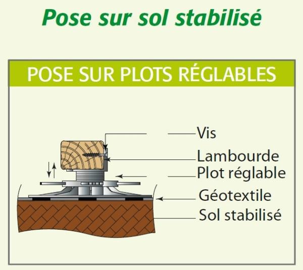 Plot Reglable Terrasse Plot Réglable Pour Lames De Terrasse Haut
