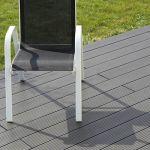 Prix Terrasse Composite Prix D Une Terrasse Posite Au M2