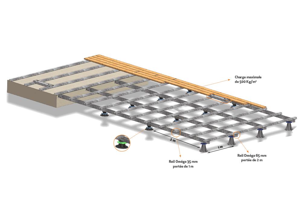 Terrasse bois en kit Terrasses ossature metallique