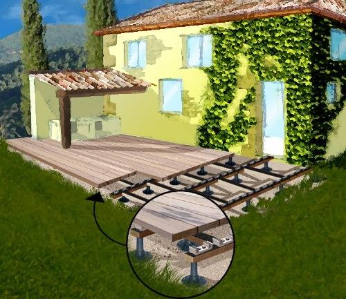 Terrasse Bois Sur Plot Pose D'une Terrasse Avec Plots