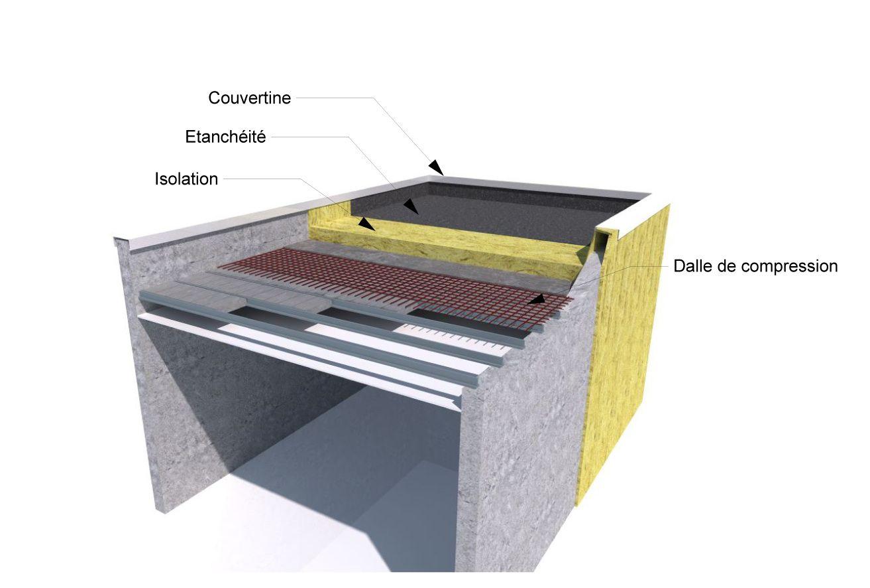Toiture terrasse beton isolation exterieure