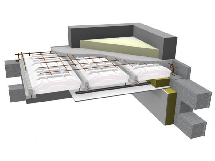 Ponts thermiques de l'innovation dans les traitements