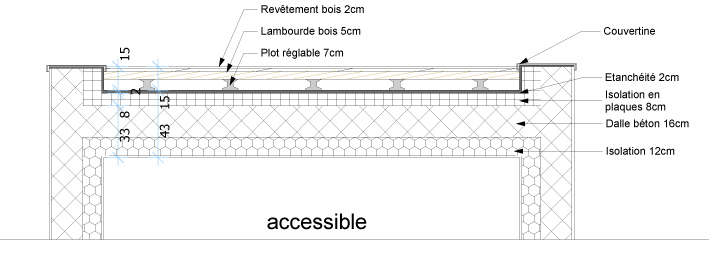 Toit terrasse toit plat tout savoir