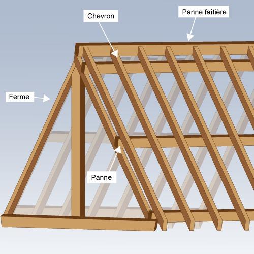 ment poser la toiture d une maison en bois