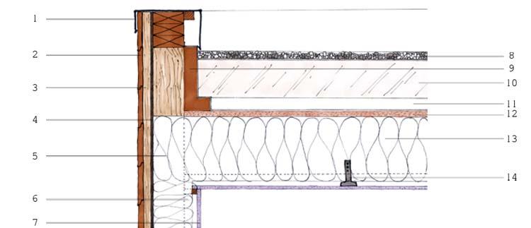 Mise en oeuvre d une toiture terrasse bois