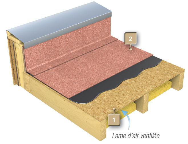 Toit terrasse structure bois – Revêtements modernes du toit