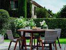 35 Nouveau Abri De Jardin Ikea | Salon Jardin pour Table Basse De Jardin Ikea