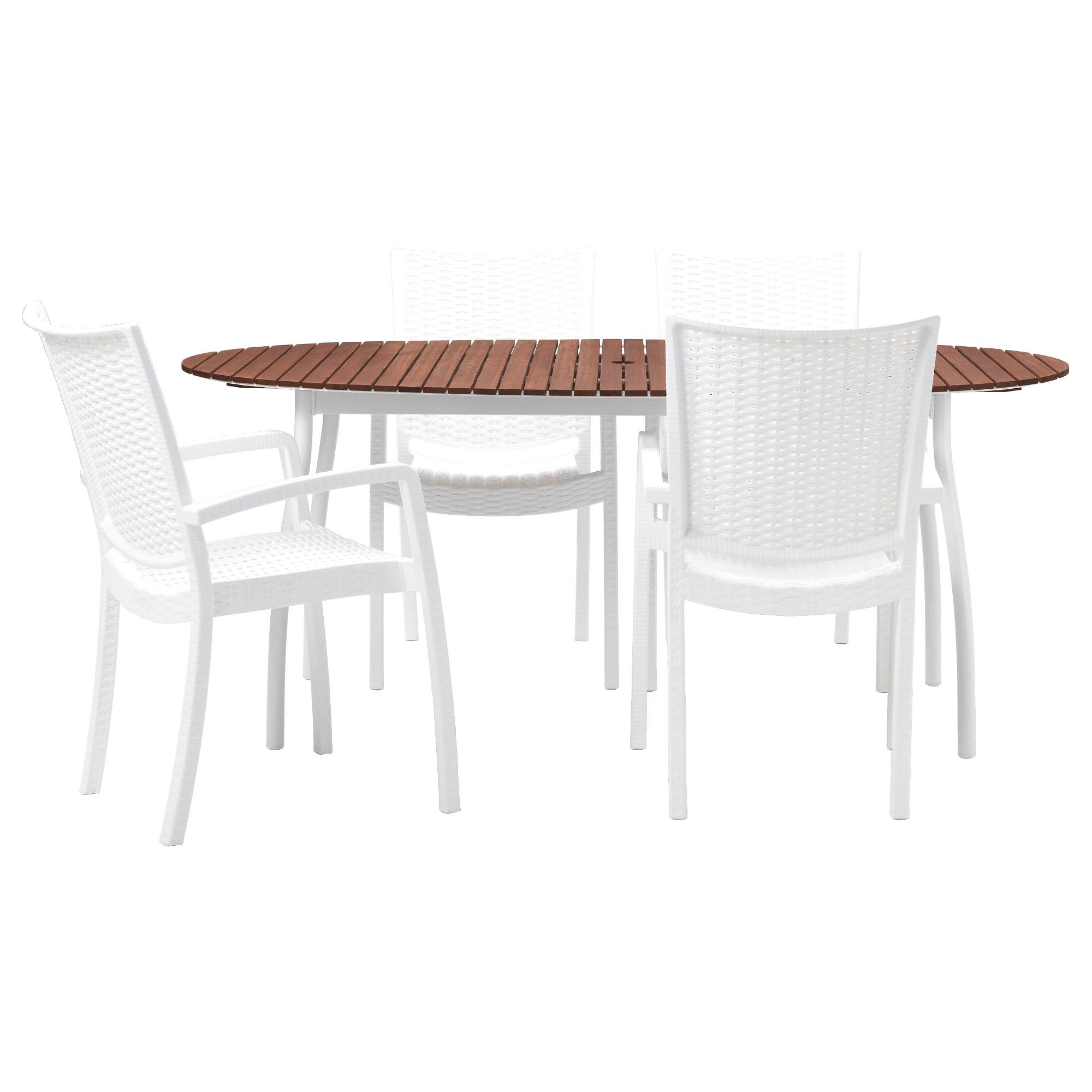 40 Génial Table Ronde Fer Forgé Extérieur | Salon Jardin encequiconcerne Coffre De Jardin Ikea
