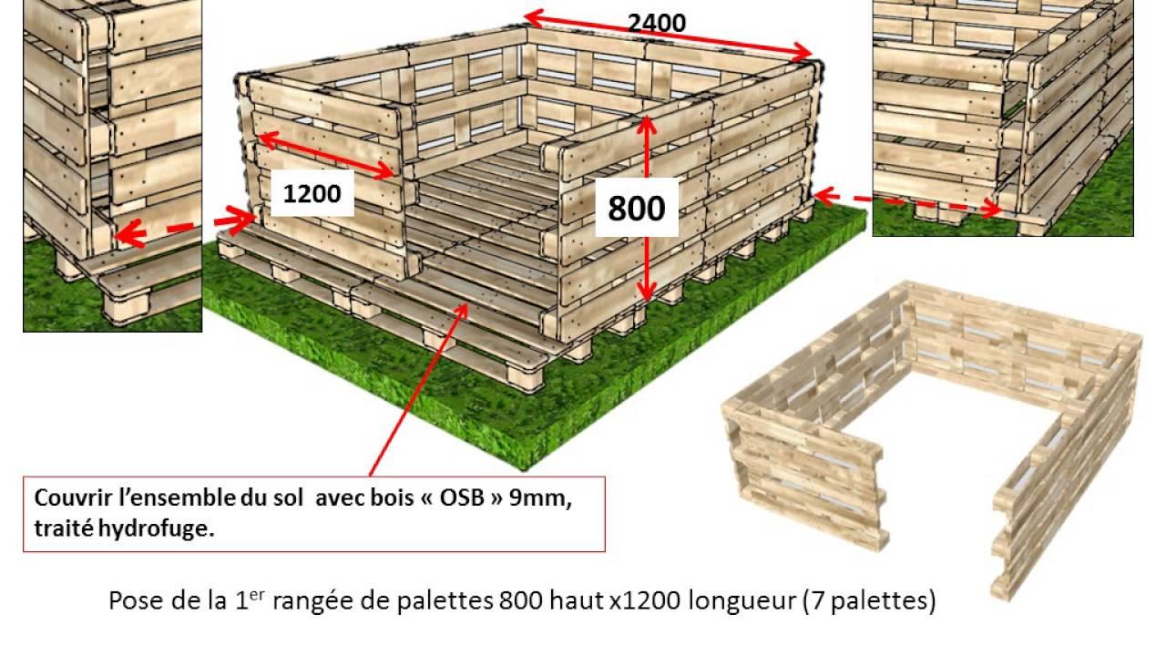 Abri Jardin En Palettes avec Abri Moto Jardin
