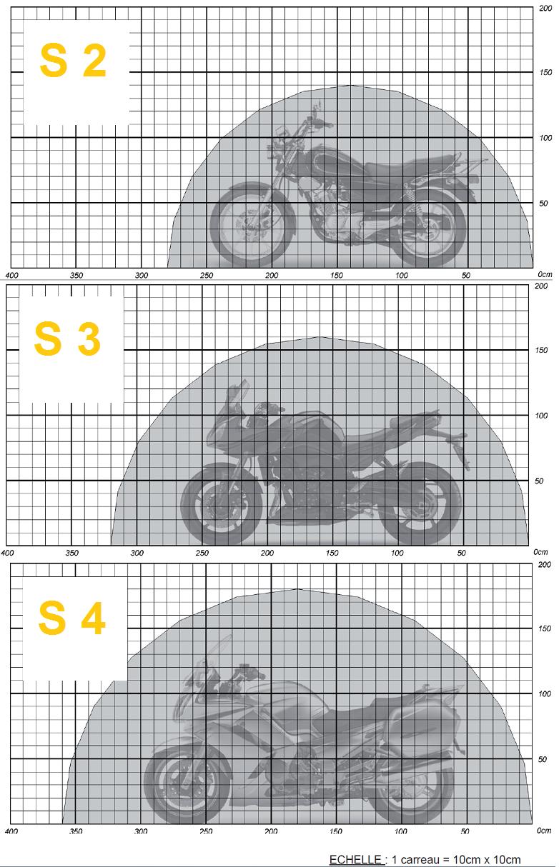 Abri Moto & Scooter destiné Abri Moto Jardin
