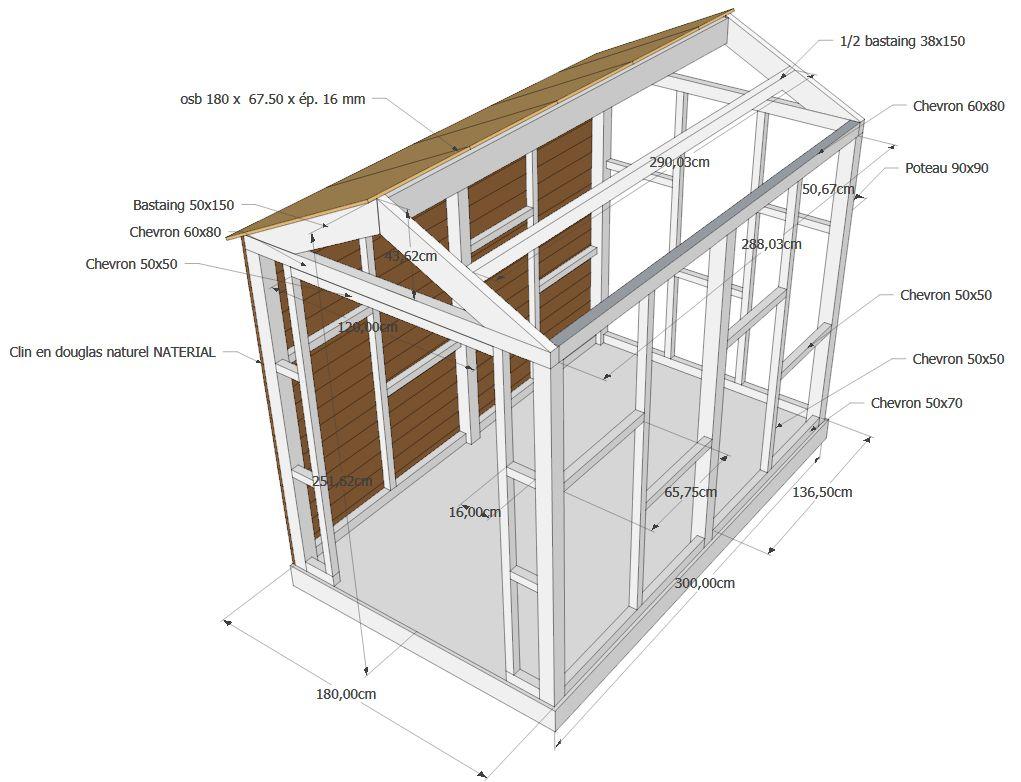 Aide Construction Abri De Jardin - 34 Messages encequiconcerne Fabriquer Un Abri De Jardin