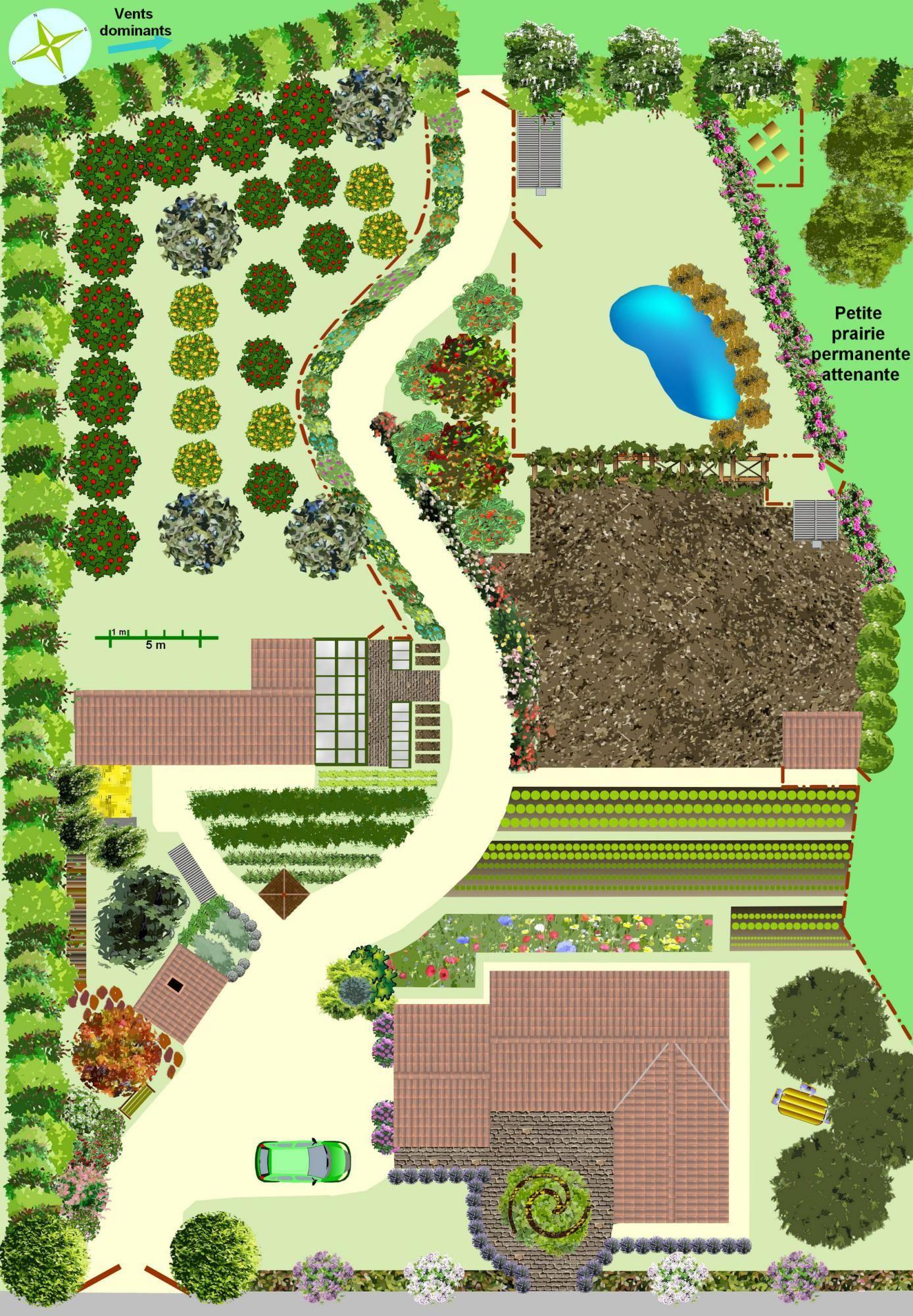 Créer Un Jardin En Permaculture - Plan. Super Plan !!!! ++++ ... tout Exemple D Aménagement De Jardin