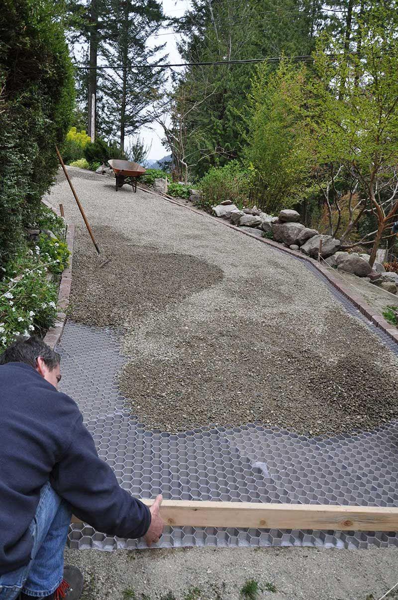 Driveway Paving Ideas #paving (Cheap Paving Ideas) Tags ... concernant Geotextile Jardin