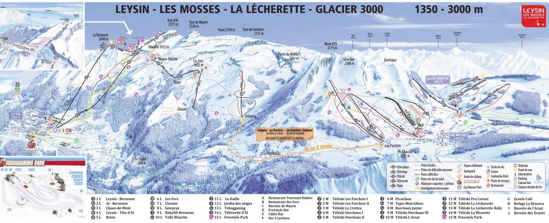 Iski - Ski Resort Leysin - Closed tout Chaux Jardin