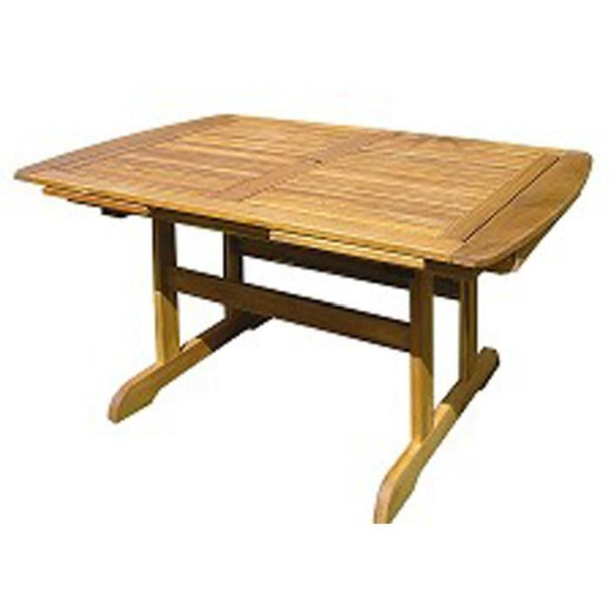 Lot 2 Tables Rectangulaires Extensibles En Bois D'acacia Taylor concernant Table De Jardin Extensible Pas Cher