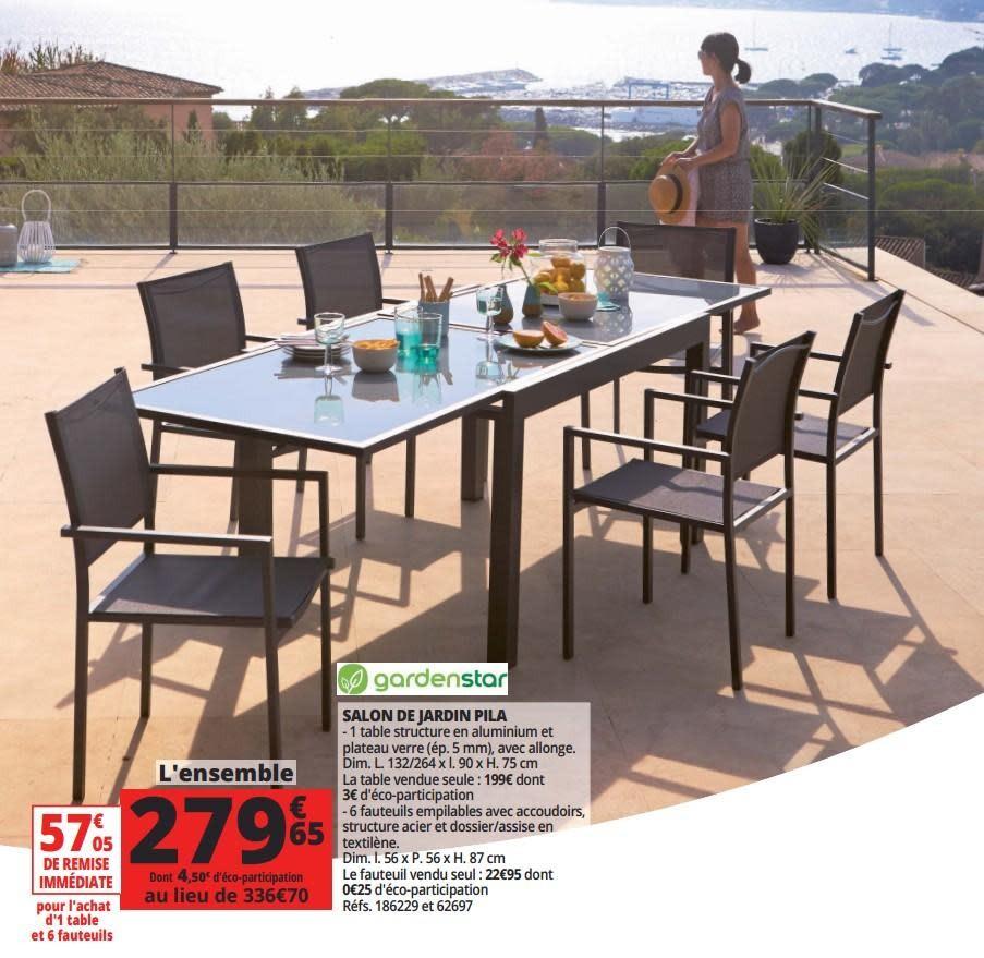 Mobilier Photos De Beau 60 Auchan Jardin Iwehd29 Encequiconcerne