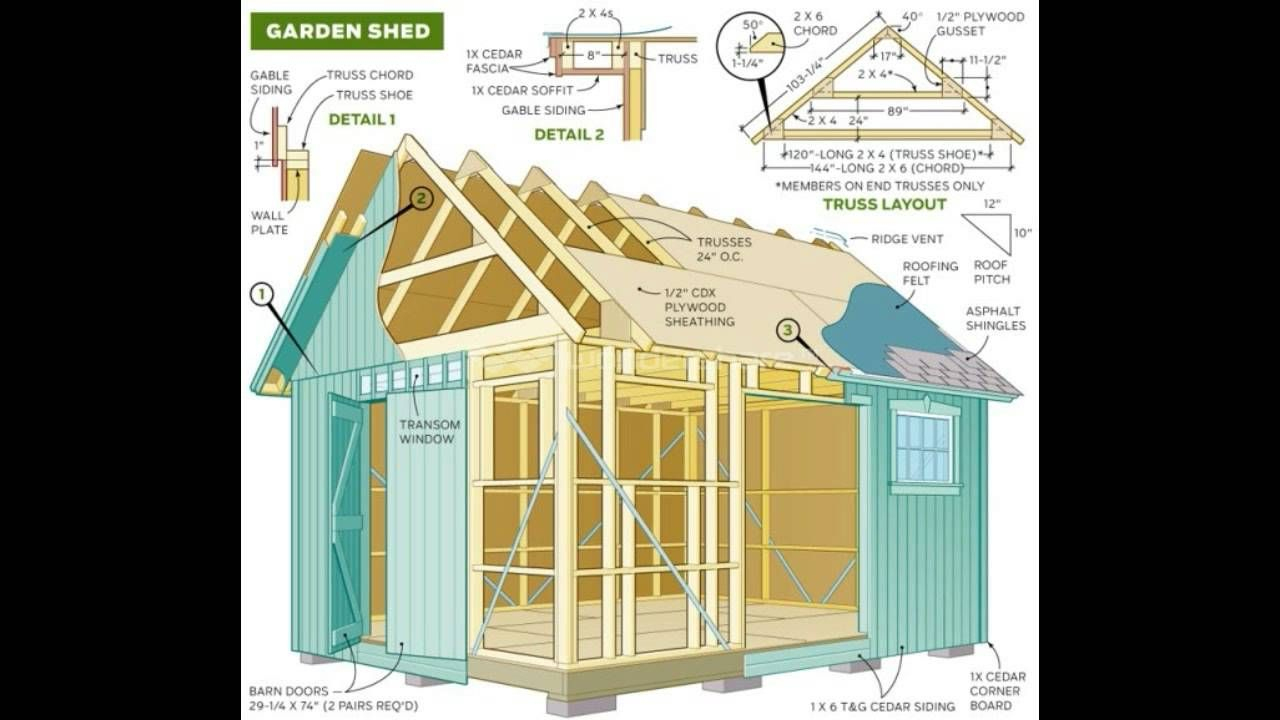 Shed Plans Woodworking pour Plan Cabane De Jardin