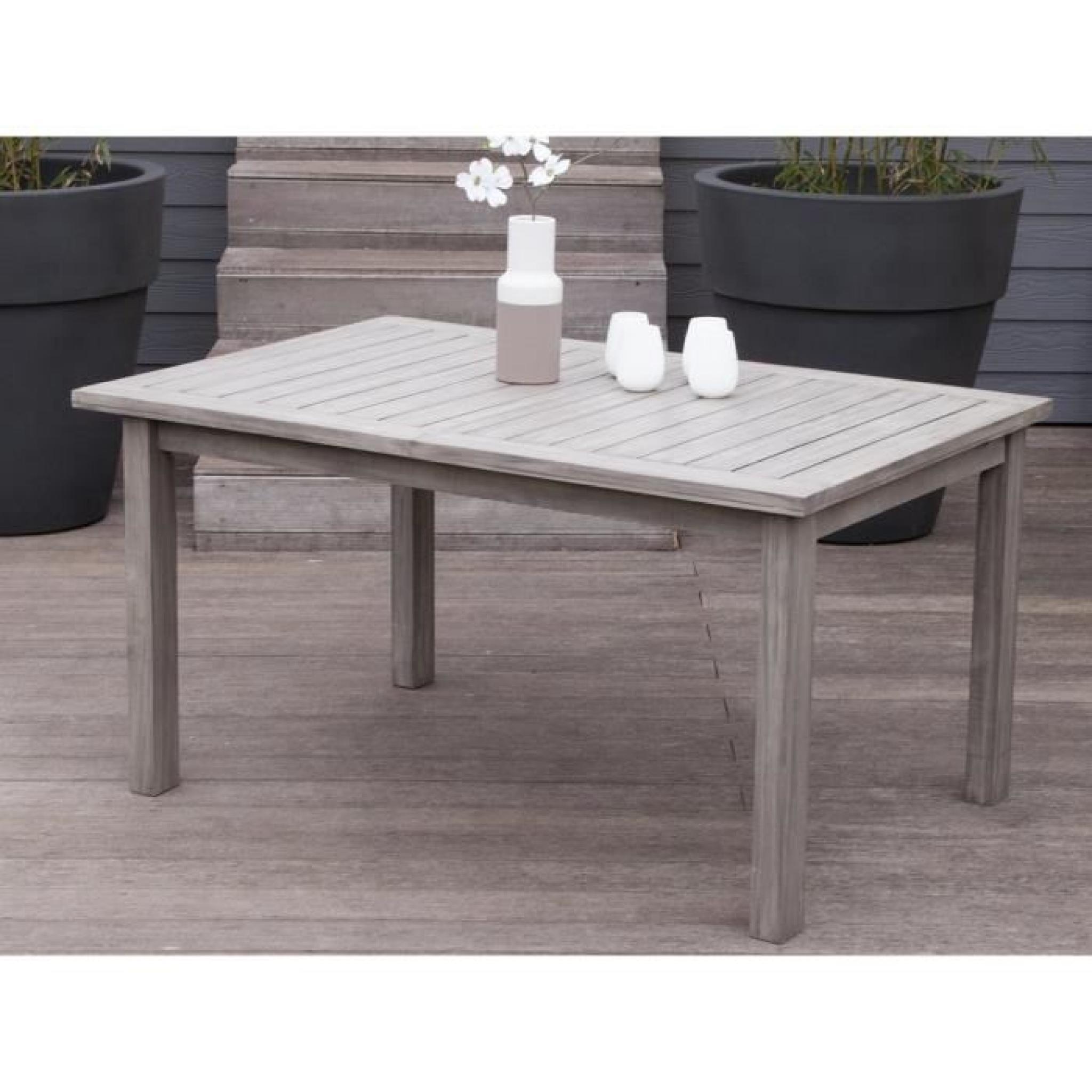 Table De Jardin Extensible En Acacia 150-200X100Cm Silverwood avec Table De Jardin Extensible Pas Cher