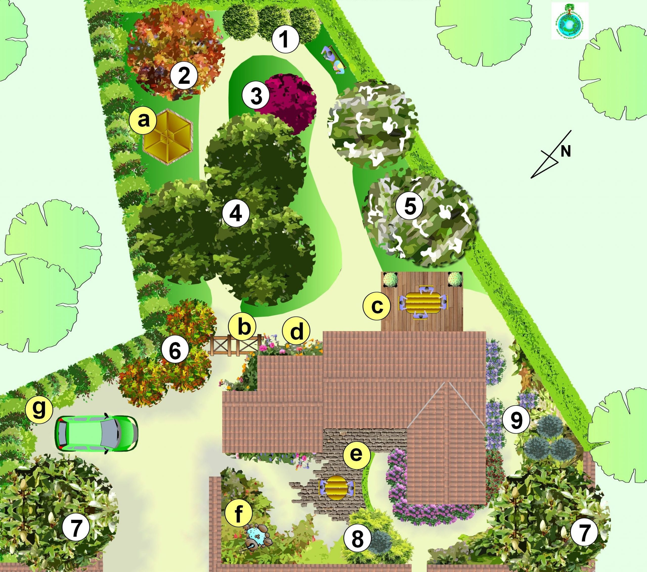 33 Unique Plan De Jardin Paysager | Plan Jardin, Amenagement ... à Logiciel Plan Jardin Gratuit