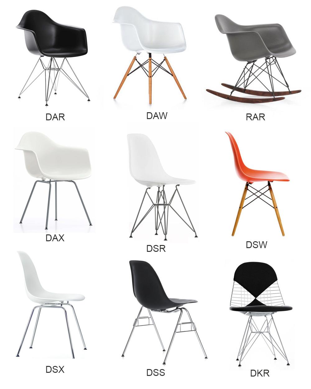 Chaise Eames : Laquelle Choisir Et Où L'acheter ? pour Chaise Eames Pas Cher