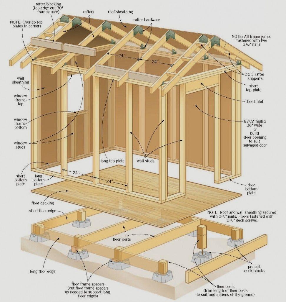 Cute Woodworking Projects #woodworkdiy | Schuppen Design ... dedans Abri De Jardin 2X3