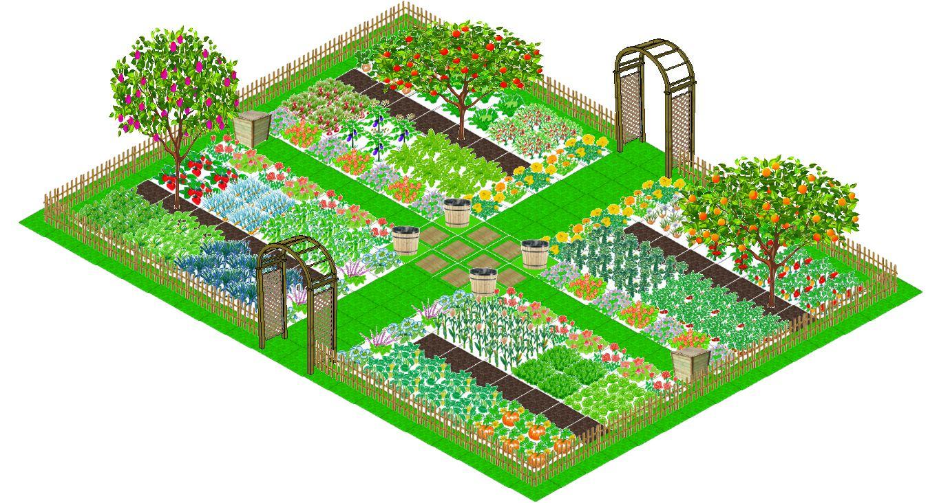 Des Idées De Plans De Jardins Potagers serapportantà Plan De Jardin 3D