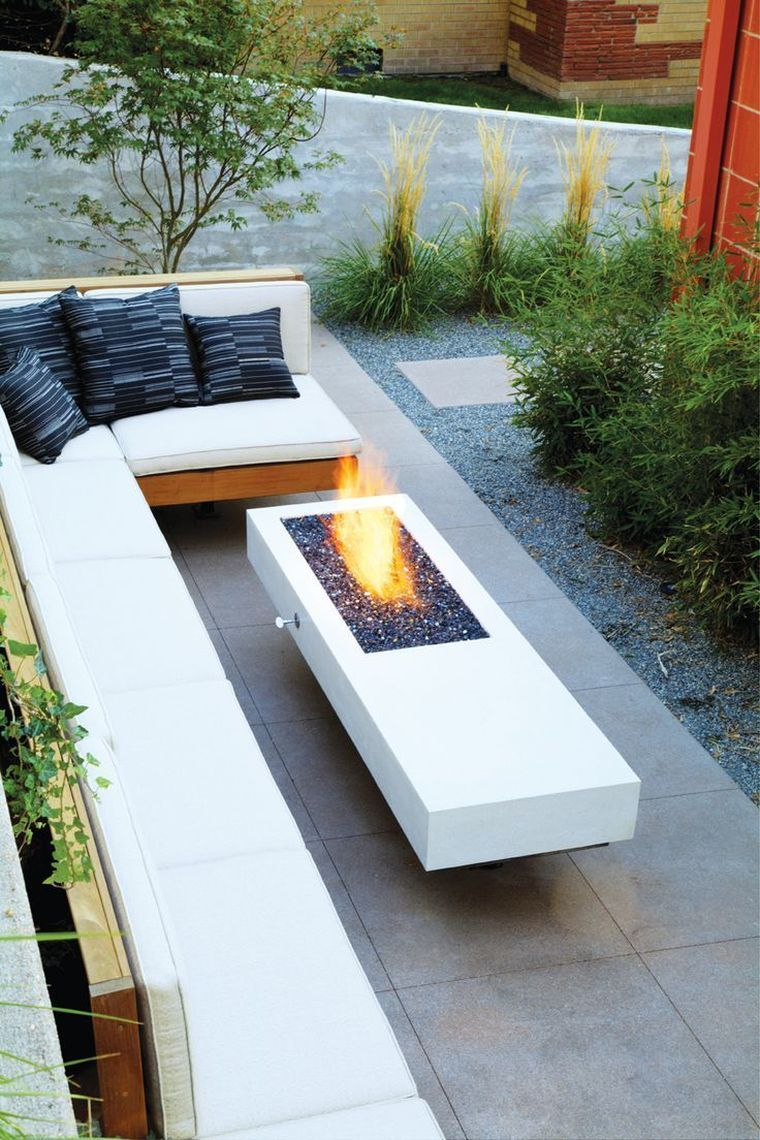 Foyer-De-Jardin-Brasero-Deco-Terrasse-Exterieur-Idee ... serapportantà Deco Jardin Moderne