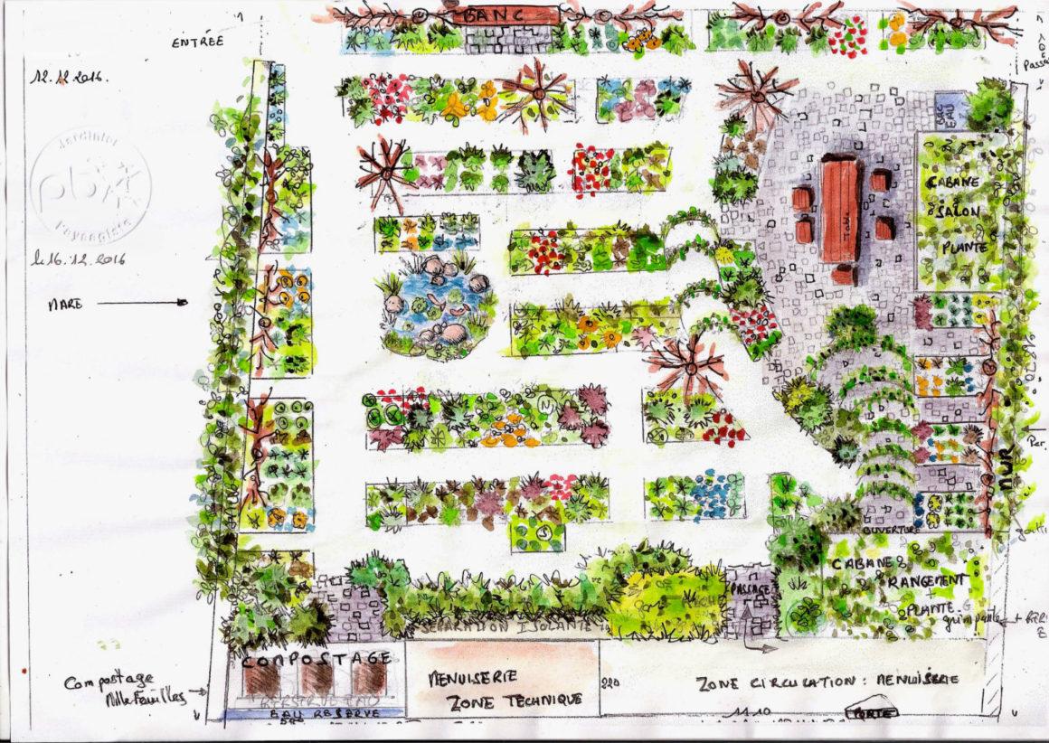 Permaculture | Philippe Bouncer, Paysagiste avec Exemple Plan Potager Permaculture