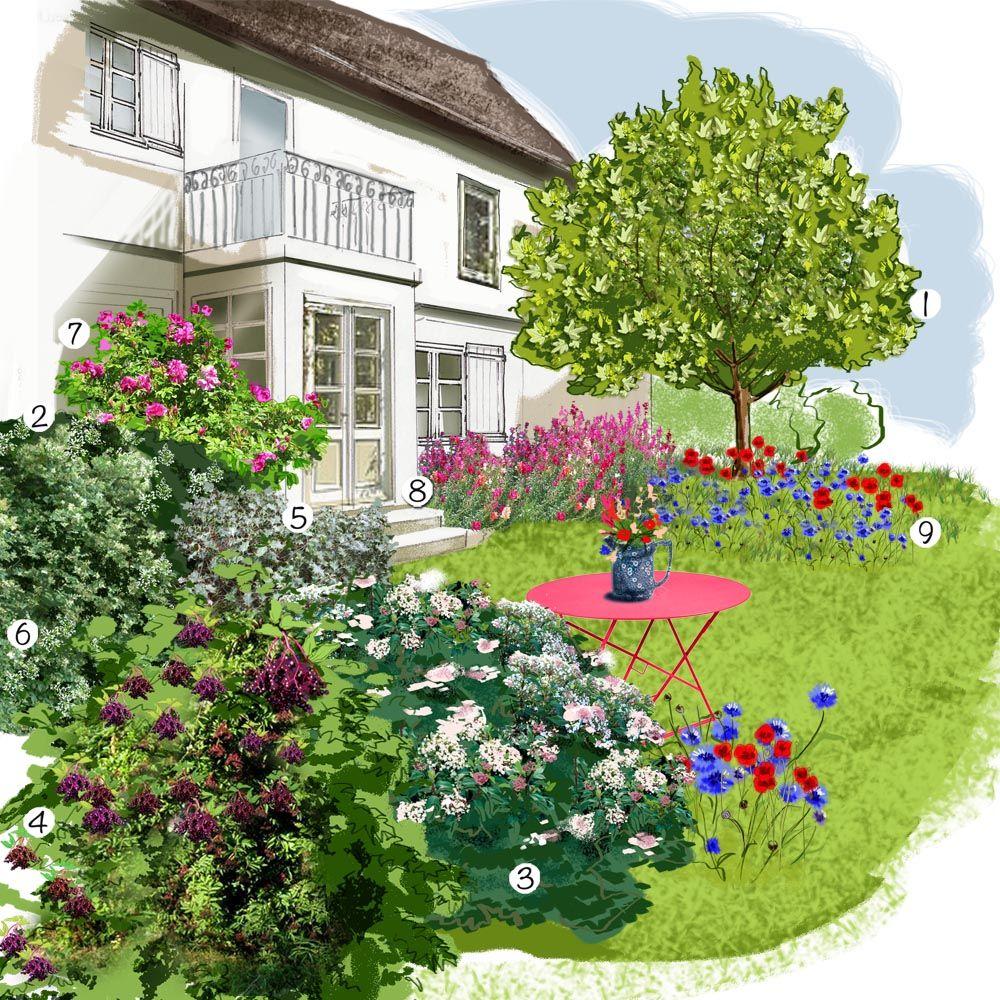 Projet Amenagement Jardin Jardin Champetre Jardins Serapportanta Modele De Jardin Fleuri Idees Conception Jardin