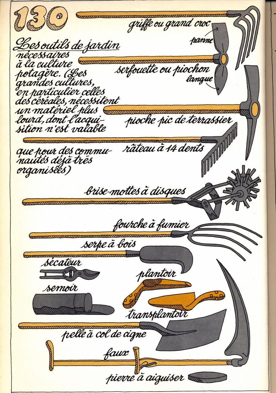 Savoir Revivre - 130 - Les Outils Du Jardin dedans Le Bon Coin Outillage De Jardin