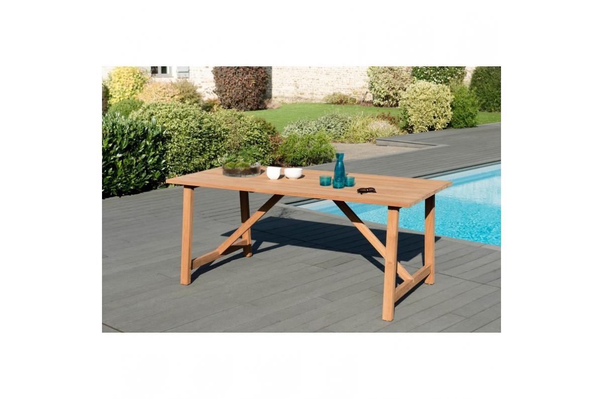 Table De Jardin Rectangulaire En Teck Massif Soha Plus D's à Table De Jardin Design Pas Cher