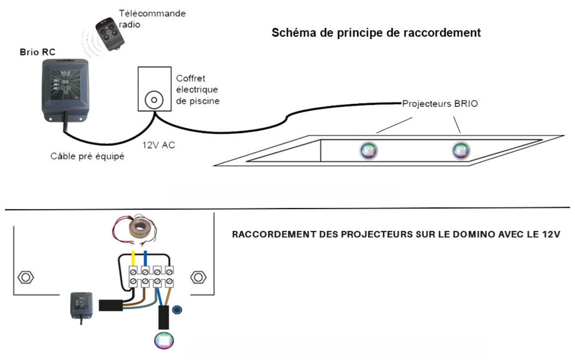 Eclairage Piscine Led Par56 Standard Spécial Rénovation ... avec Projecteur Led Piscine Par 56