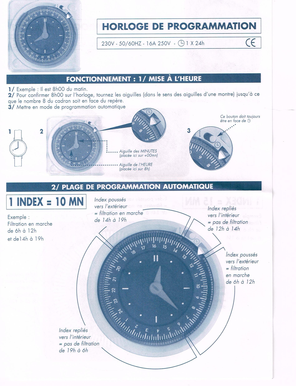 Horloge Grasslin Encastrée Type Piccolo pour Programmateur Piscine