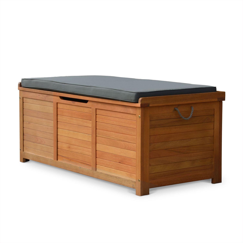 Pin By Sdl55 On Terrasse In 2020 | Storage Furniture ... avec Coffre De Rangement Jardin Ikea