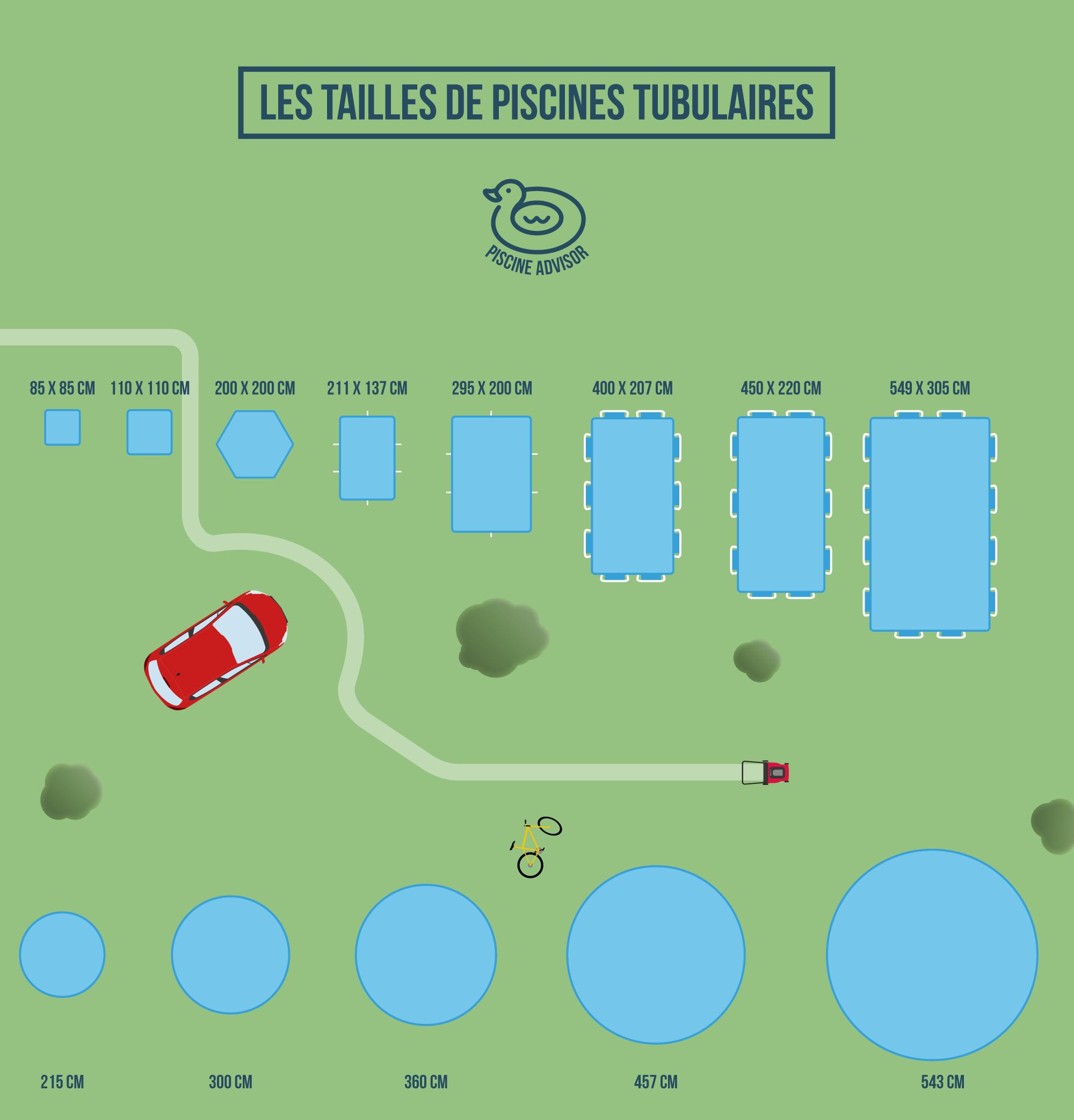 Piscine Tubulaire : Le Guide À Lire Avant D'acheter ... dedans Piscines Tubulaires