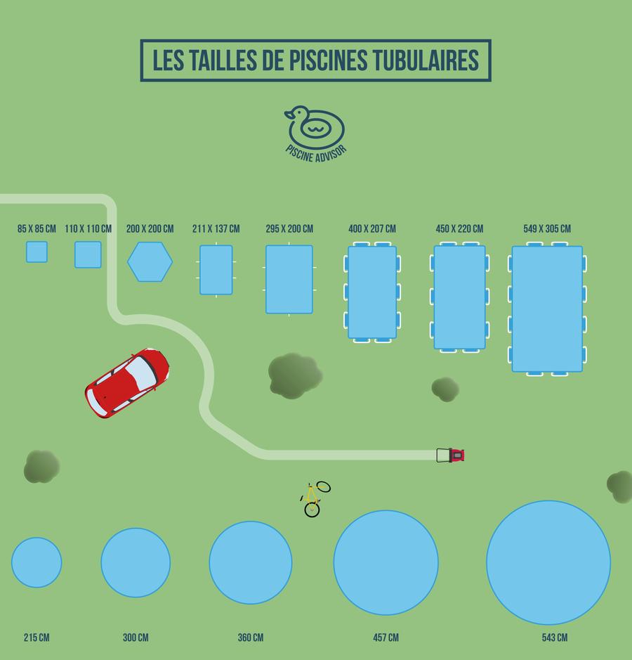 Piscine Tubulaire : Le Guide À Lire Avant D'acheter ... intérieur Piscine Tubulaire Rectangulaire Intex Destockage