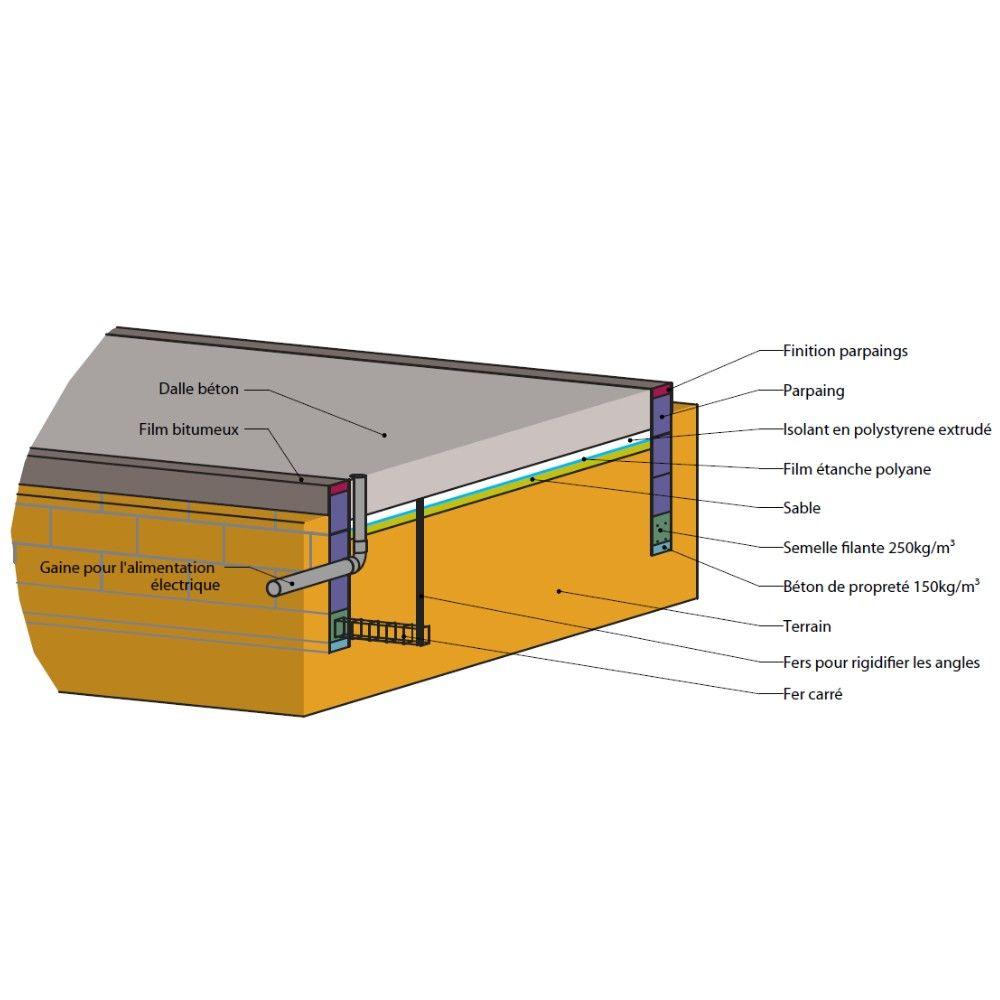 Abri De Jardin Semi Habitable Toit Plat Décor Home 24,70 M² Ep. 90 Mm destiné Schéma Toiture Plate Ossature Bois Avec Bac Récupérateur