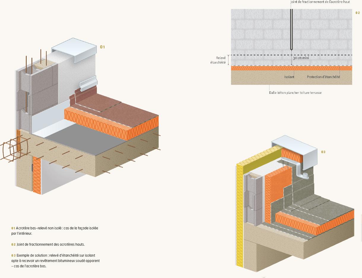 Etanchéité pour Acrotère Toiture Terrasse
