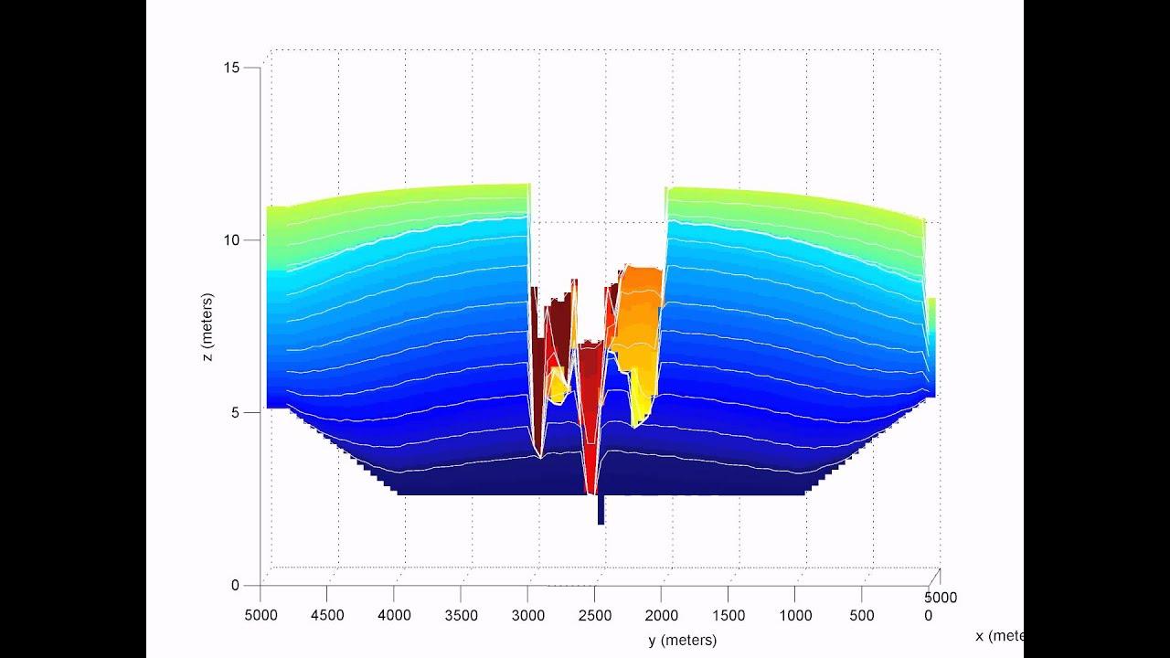 Floodplain Evolution: Pomme De Terre River Incision/Aggradation History destiné Plot De Terre