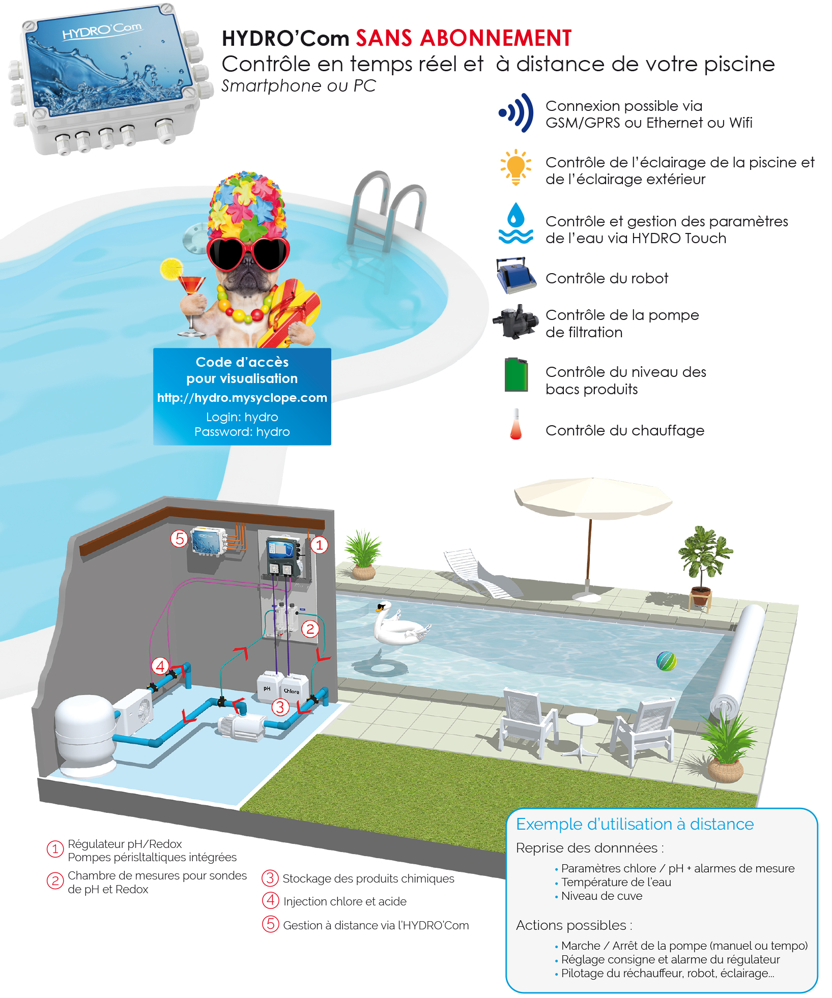 Hydro Touch : Water Quality For Private Swimming Pools tout Hydro Touch Syclope