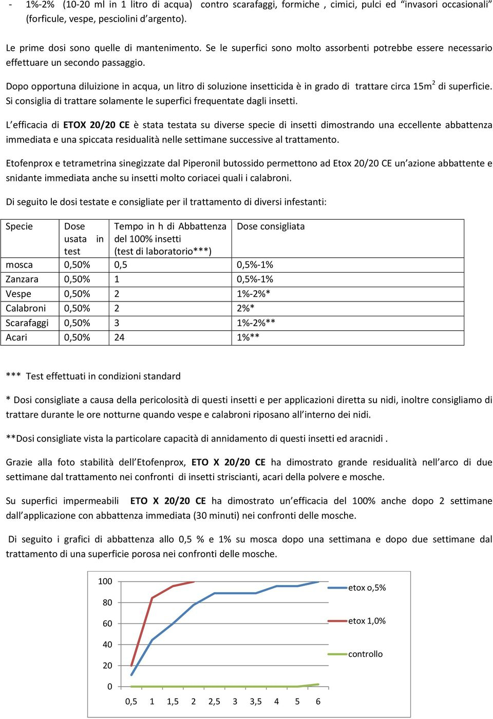 Il Prodotto : Eto X 20/20 Ce - Pdf Free Download encequiconcerne Etox 20/20 Ce