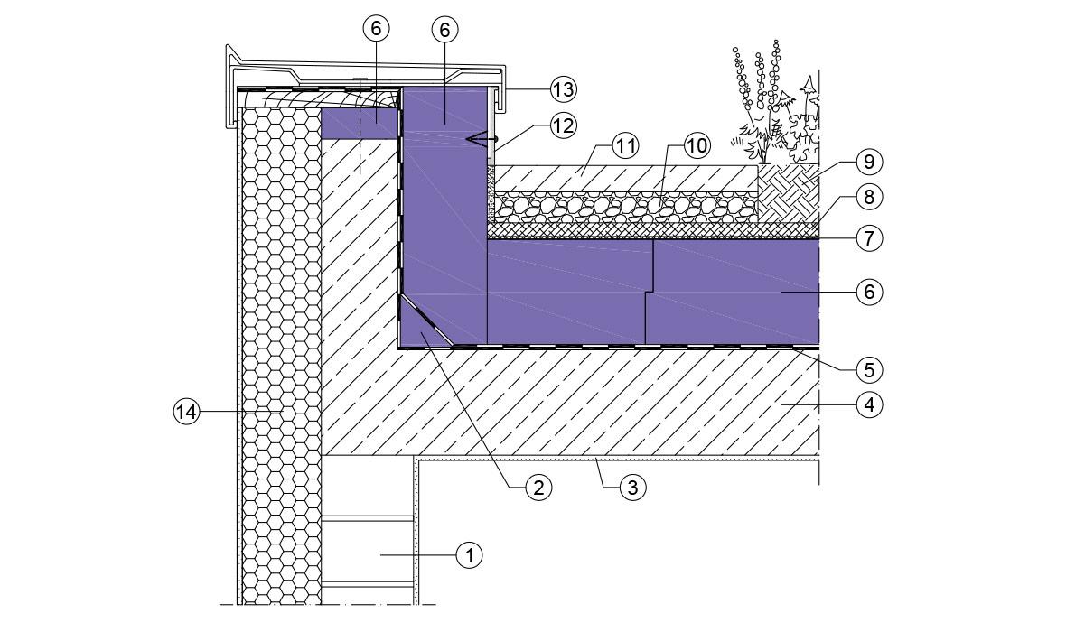 Jackodur®- La Toiture Inversée Jardin Ou Végétalisée destiné Acrotère Toiture Terrasse