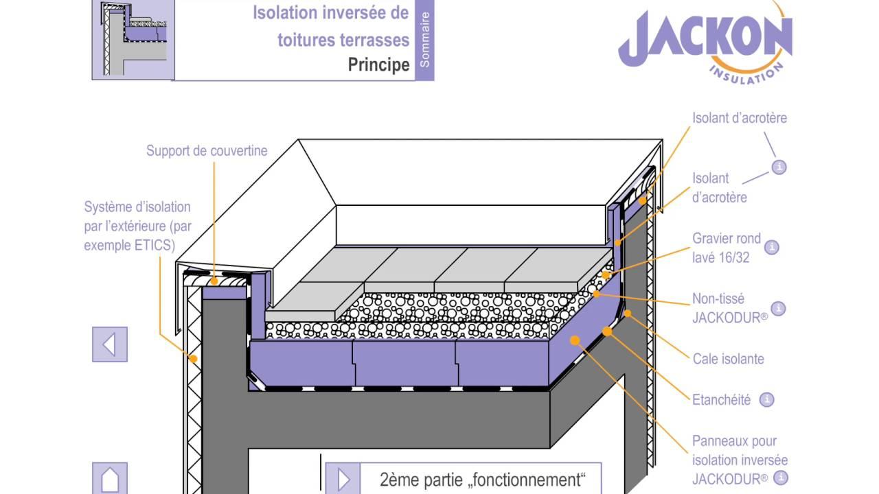 Jackodur Toiture Inversée - Principe De Construction serapportantà Acrotère Toiture Terrasse