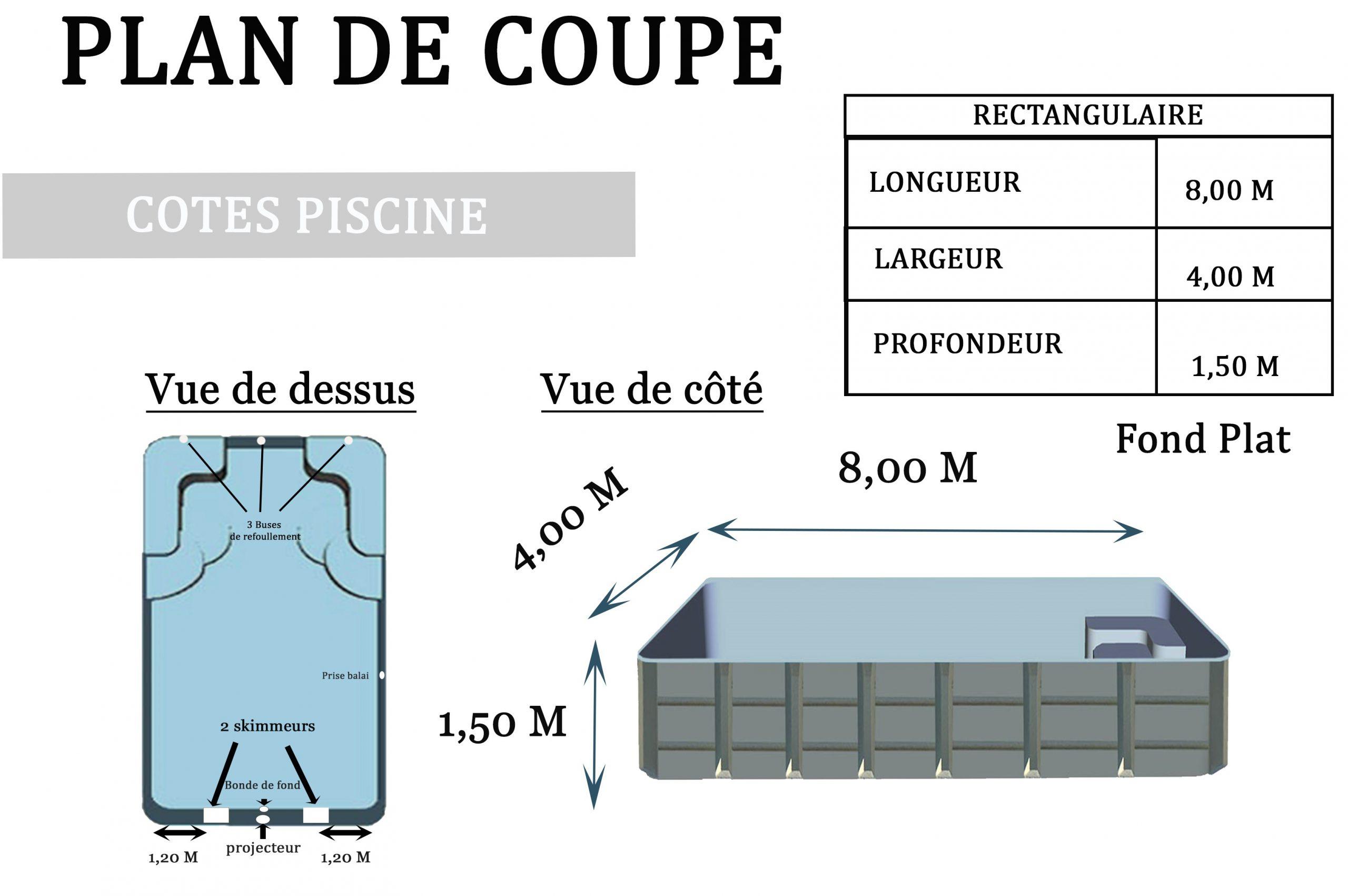 Piscine Coque Polyester Okea Rectangulaire 8M X 4M intérieur Piscine Discount Firminy