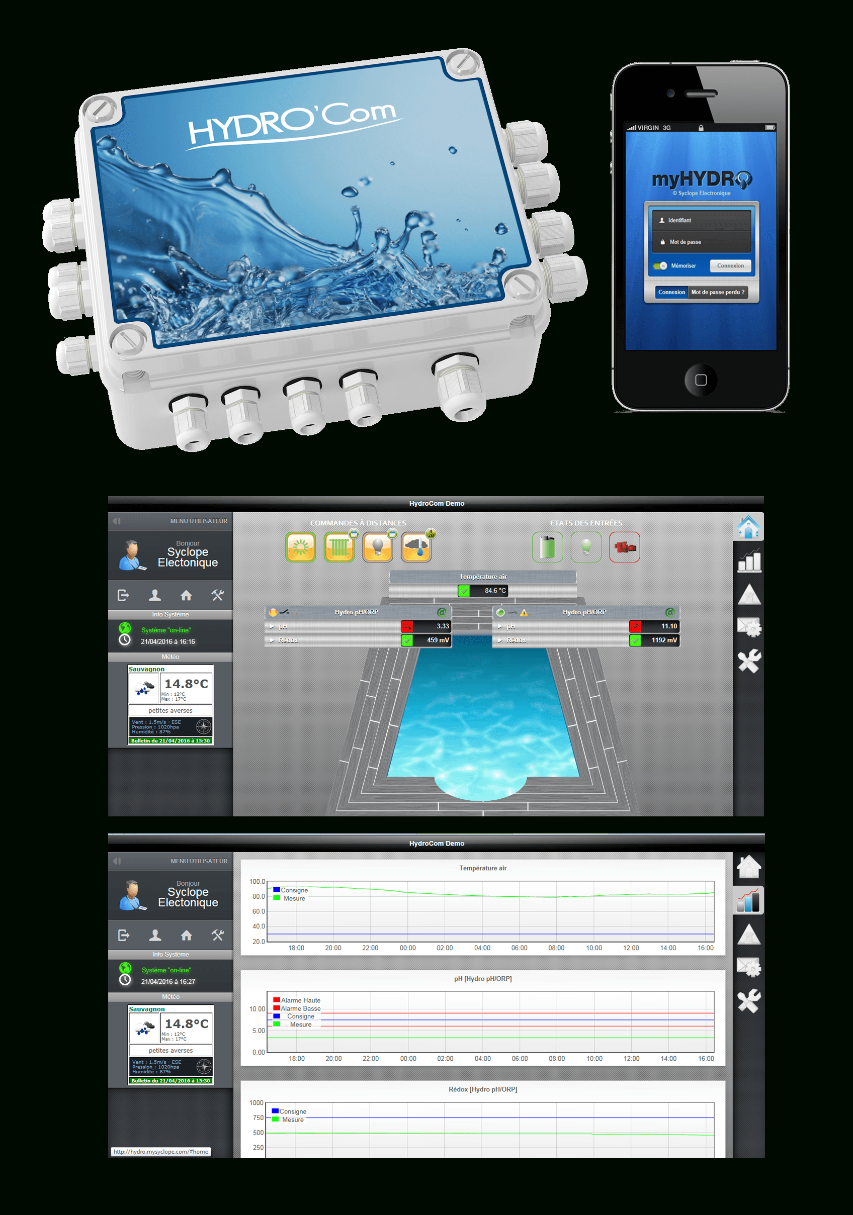 Swimming Pool Connected With The Hydro'Com intérieur Hydro Touch Syclope