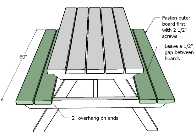 Best Dezignito: Guide To Get Eight Foot Picnic Table Plans serapportantà Plan Table Picnic Pdf
