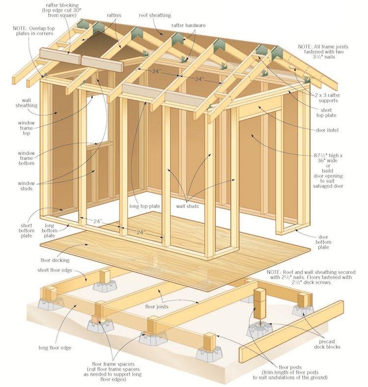 Construire Son Abri De Jardin En Bois - Plan Abri De ... pour Plan Pour Fabriquer Une Cabine De Plage En Bois