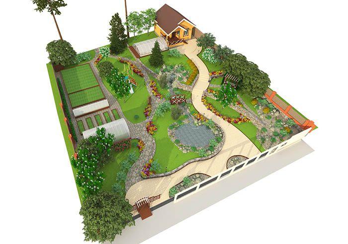 Dessiner Un Plan De Jardin (Avec Images) | Plan Jardin ... concernant Plan De Jardin 56