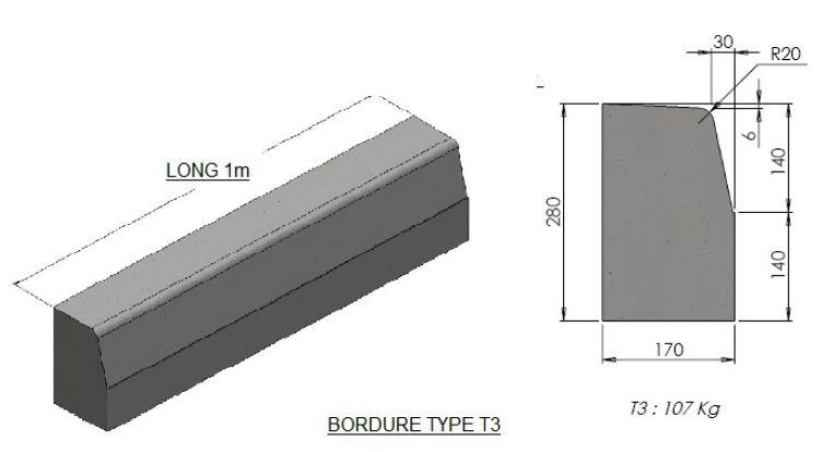 Dimensions Bordures P1 tout Bordure P2 Bricoman