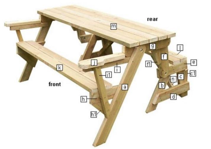 Free Folding Picnic Table Bench Plans Pdf - Diy ... à Plan Table Picnic Pdf